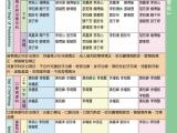 2015年6月門診時刻表-13
