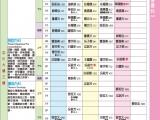 2015年6月門診時刻表-3